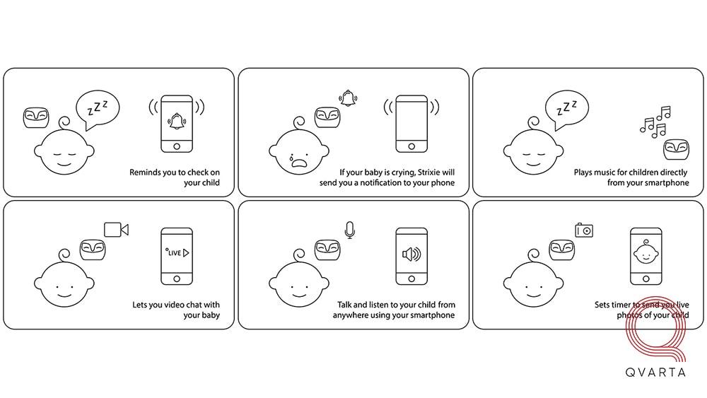 Инструкция к использования радио няни.