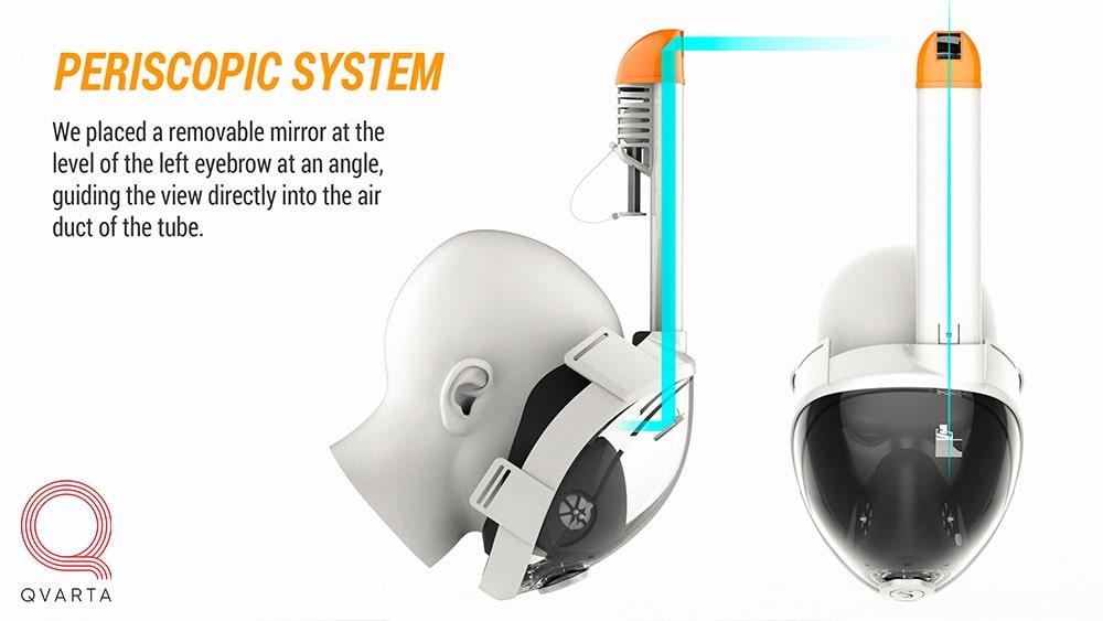 Телескопическая трубка на маске для снорклинга.